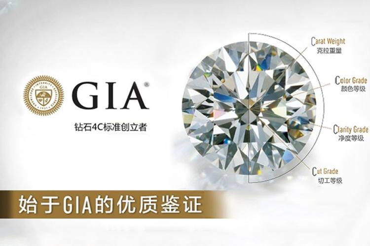 钻石等级表介绍,钻石等级表怎么看?(2)