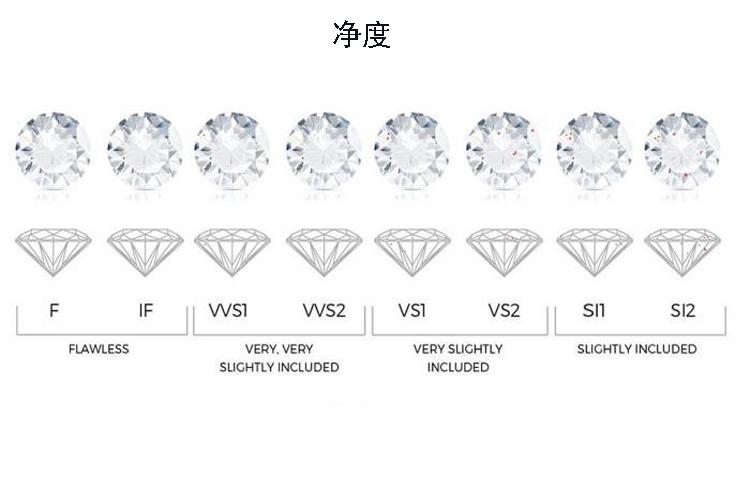 钻石等级表介绍,钻石等级表怎么看?(8)