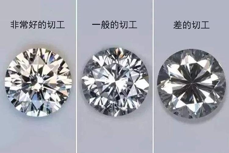 钻石等级表介绍,钻石等级表怎么看?(10)