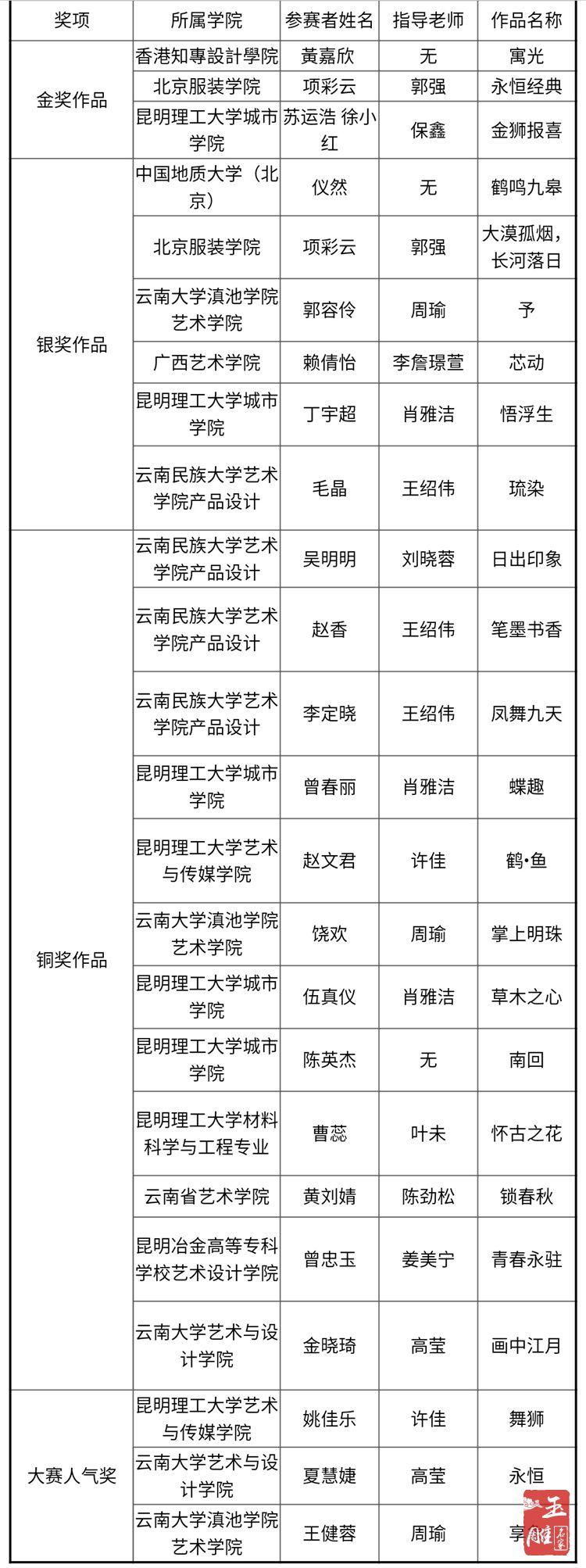 珠宝首饰设计大赛5.jpg