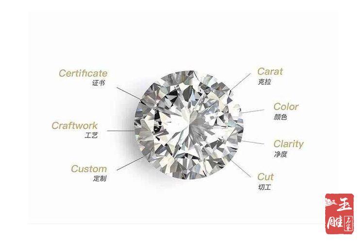 钻石的4c标准-玉雕名家