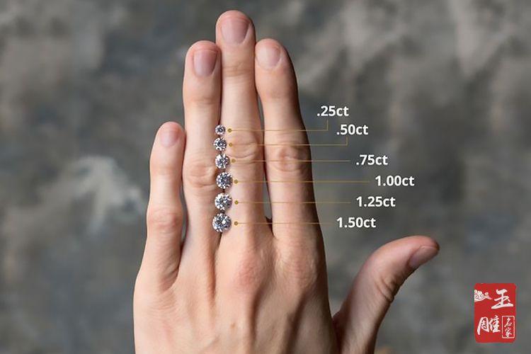 钻石分级标准-玉雕名家