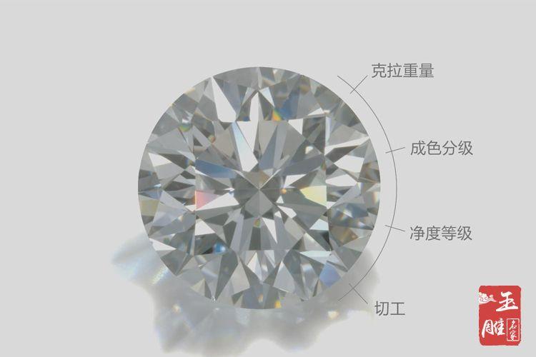 钻石的4C-玉雕名家