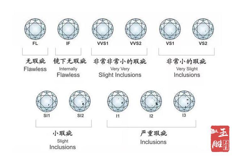 钻石的净度-玉雕名家