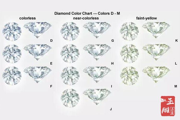 钻石的颜色-玉雕名家